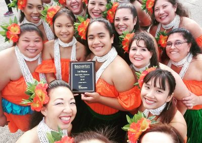About Our Hula School